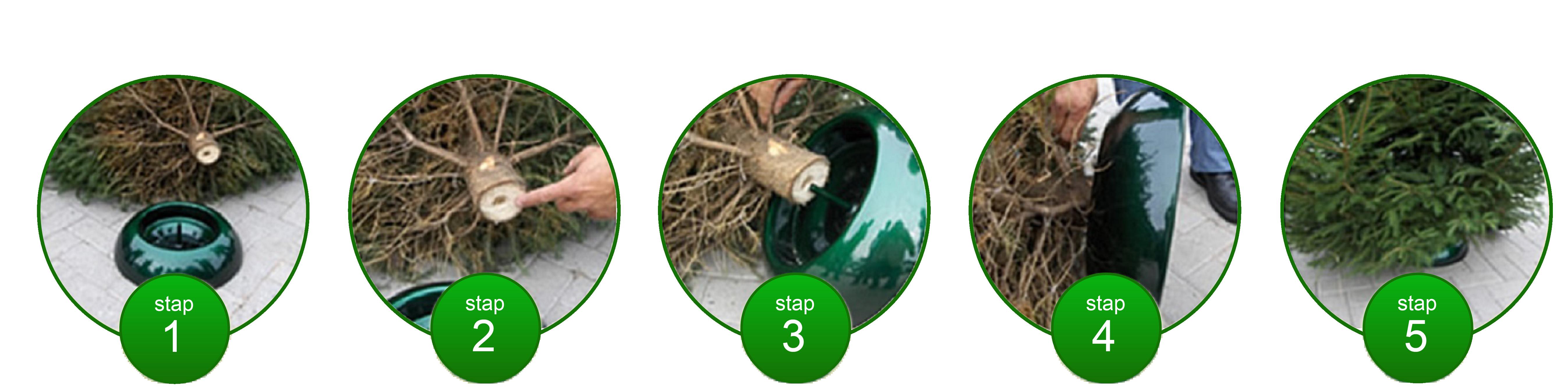 easyfix 5 stappen
